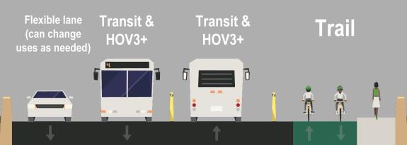 i-5-express-lanes-streetmix