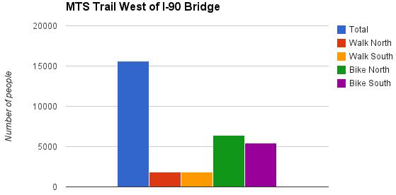 chart_1-17