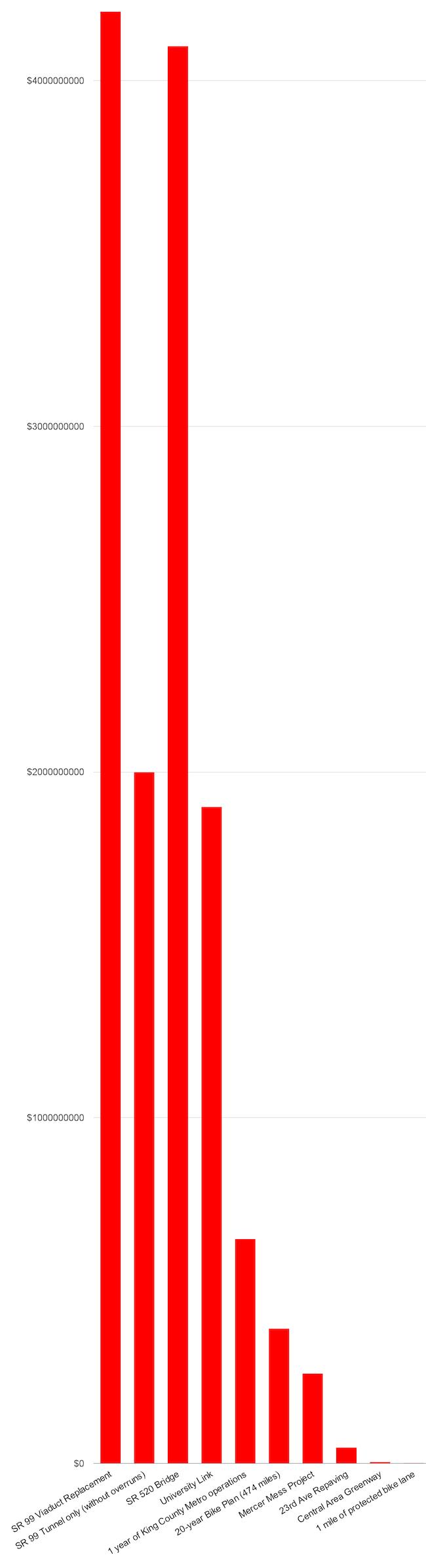 chart_1-6