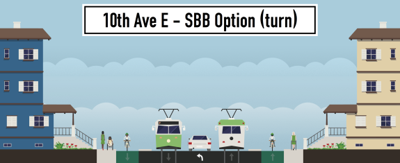 10th-ave-e-sbb-option-turn