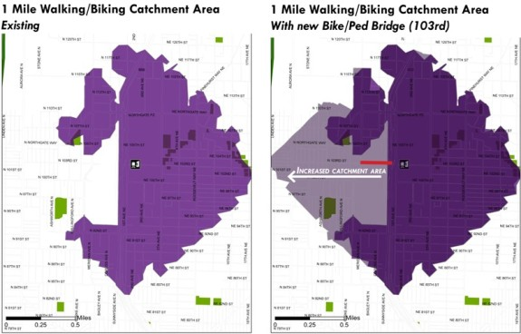 Maps showing the increased walkshed and bike shed with the Northgate Bridge.