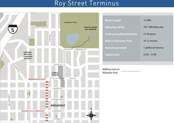 6_BOARD_Broadway_Roy Street Terminus