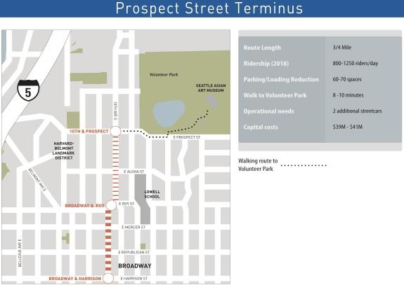 7_BOARD_Broadway_Prospect Street Terminus