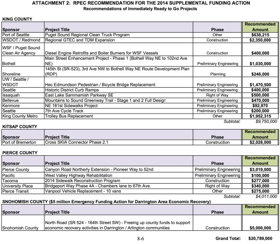 Supplemental_Funding_Action_Procedures_and_2014_Supplemental_Funding_Action