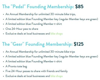 """Pronto announced two """"founding member"""" deals"""