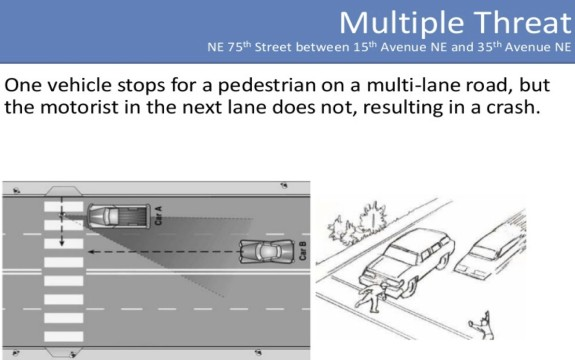 SDOT presentation slide with an illustration of how multiple lanes in the same direction are dangerous for people in crosswalks.