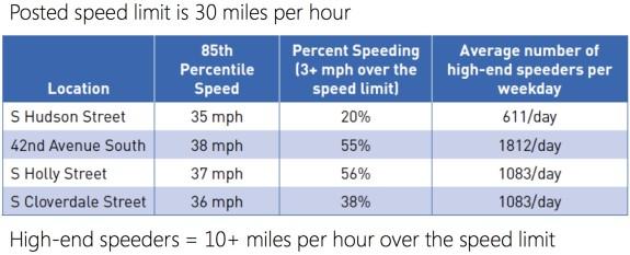 RainierFebMar2015-speeding