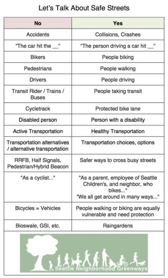 safe streets language