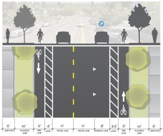 One of two designs planners proposed for Union Street bike lanes.