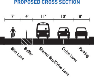 Planned design for Roosevelt, from SDOT