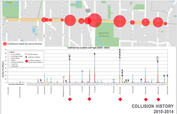 145th St Collision History 2010-2014