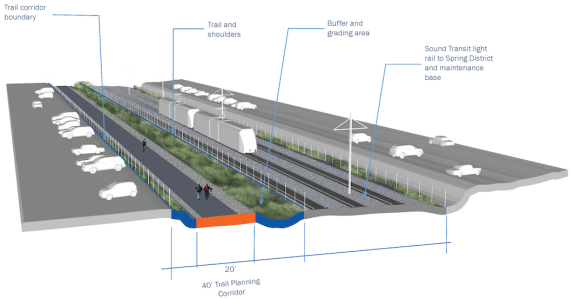 Example of trail section with planned Sound Transit light rail in Bellevue