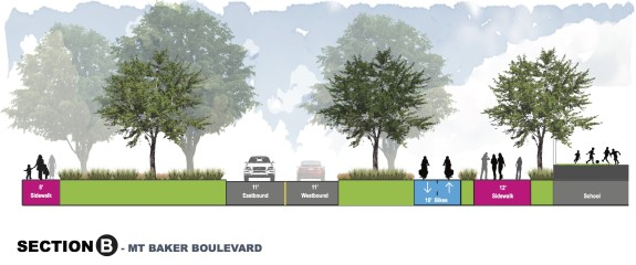 Bike lanes and a walking lane in one lane of the historic Mount Baker Boulevard