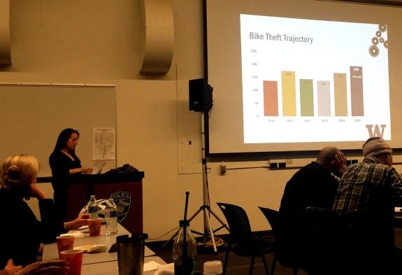 Kendra Borzio presents her data analysis