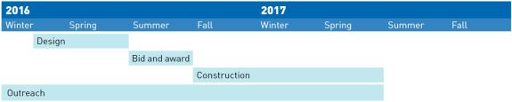 belltown_schedule