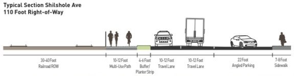 Example cross-section from the Shilshole South Alternative