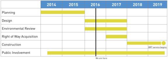 2016_0627_FactSheet_FINAL-timeline
