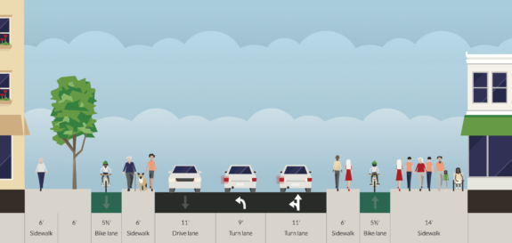 Imagine this facing north from 34th. The sidewalk stretches are bus islands. I mocked up the existing conditions on StreetMix so you can make your own plans.