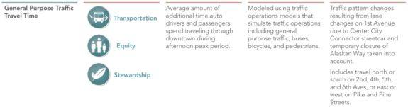 05_OneCenterCity_AdvisoryGroup_PotentialNearTermMobilityStrategies-carreq