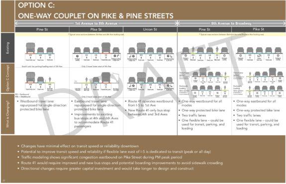 05_OneCenterCity_AdvisoryGroup_PotentialNearTermMobilityStrategies-ppC