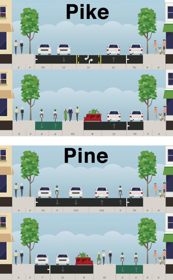 pike-pine-rambla