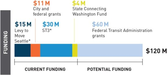 funding_graphic-1