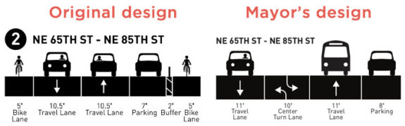 Comparison of design diagrams for 35th Ave NE. On the left, the original design has two bike lanes, two general purpose lane and a parking lane. On the right, the mayor's design has two general purpose lanes, a center turn lane and a parking lane.