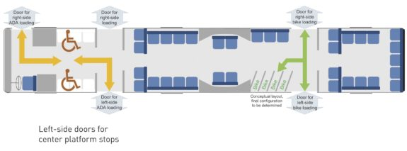 Bus layout concept graphic shows four bicycle spots inside, accessible from the rear doors.