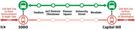 Graphic showing that a bus will serve each station between Sodo and Capitol Hill.