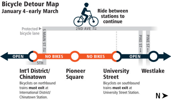 Diagram showing the no-bikes zone between University Street and International District Stations. The bike detour follows 2nd Ave, South Main Street and 5th Avenue South.