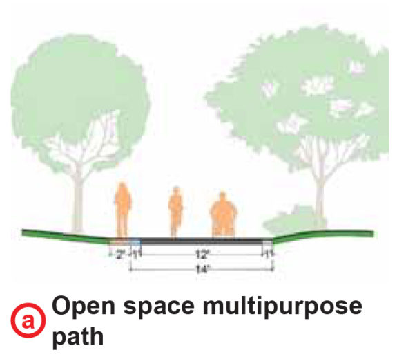 Concept diagram of the path through the lid park.