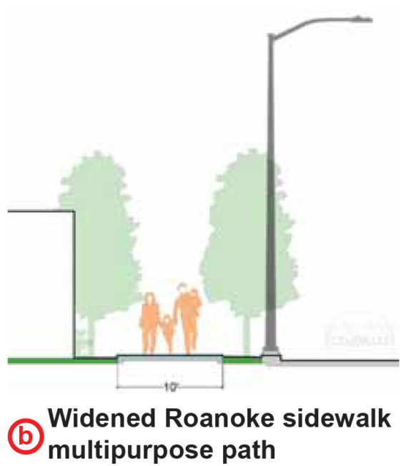 Concept diagram of the widened Roanoke Street sidewalk on the south side of the I-5 bridge.