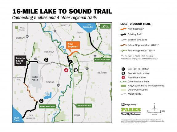 Map of the Lake to Sound Trail including planned future connections.