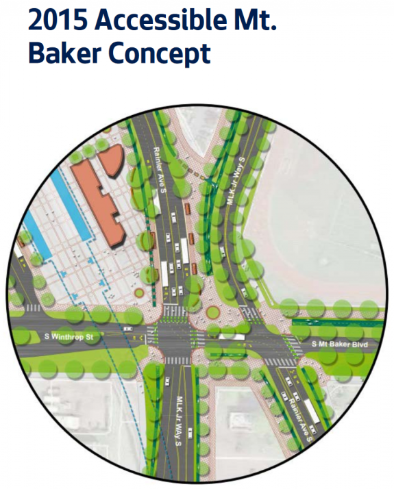 Concept map of the Accessible Mount Baker project.