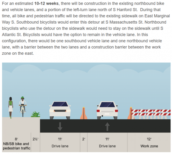 Concept of a construction detour plan that requireds people walking and biking to share an eight-foot sidewalk for 10 to 12 weeks.