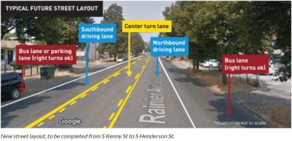 Diagram of the new road layout with bus lanes and a center turn lane.