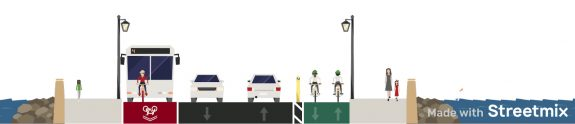 Diagram of the bike lane concept with two general purpose lanes, a bus lane and a two-way bike lane in addition to the sidewalks.