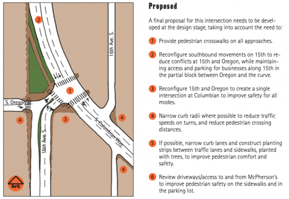 Sketch of street redesign similar to the 2018 planned improvements described above